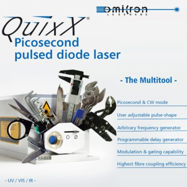 A revolution on the Picosecond Diode Laser scene