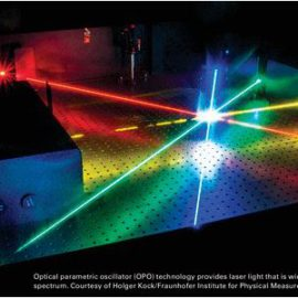 Tunable Laser Light Sources Advance Nanophotonics Research