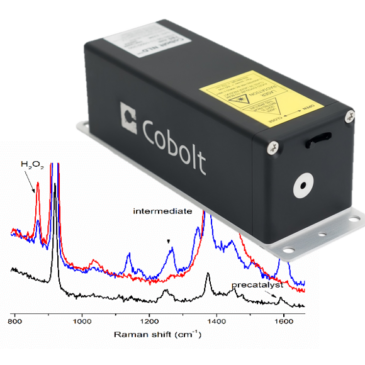 new wavelengths for Cobolt 08-01 Series – especially tailored for Raman spectroscopy